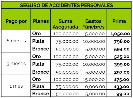 sompopo-accidentes-v1